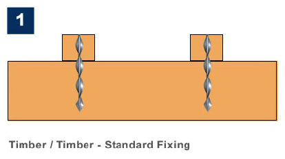 Marine Ties Application 1 - Timber/Timer Standard Fixing