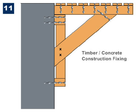 Marine Ties Application 11 - Timber/Concrete Construction Fixing