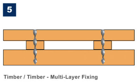 Marine Ties Application 5 - Timber/Timber Multi-Layer Fixing